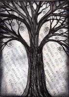 Textual Tree